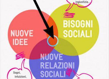 Fondo per l'innovazione sociale – Avviso pubblico per la selezione di progetti sperimentali